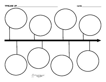 Blank Timeline Template/Graphic Organizer by