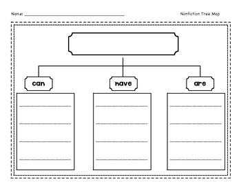 blank tree diagram graphic organizer ford mustang fuse box map by liz larson teachers pay