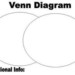 Venn Diagram Graphic Organizer Grasslin Defrost Timer Wiring Lorestaninfo Blank By Teach4studentsuccess Tpt