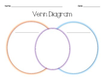 blank venn diagram 2004 dodge stratus engine template by cross your t s and dot i tpt