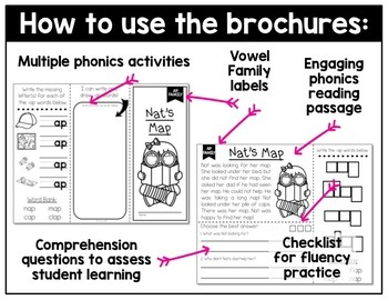 Blends and Digraphs Reading Comprehension Passages by