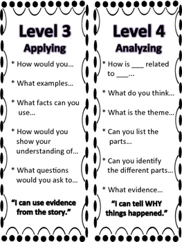 Bloom's Taxonomy Ladder Cards by Fantastic First Grade