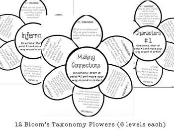 Bloom's Taxonomy: Upper Elementary Reading Response by The