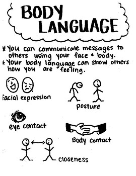 Body Language Coloring Page by Vocational Social and