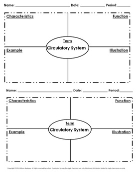 Body System Frayer Models Vocabulary Bundle by Texas