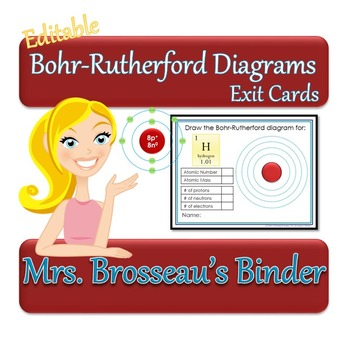how do you draw a bohr rutherford diagram circuit breaker wiring diagrams exit cards editable by mrs brosseau s binder