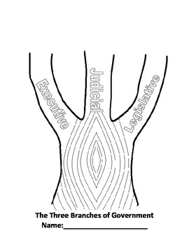 Branches of Government Cut Sort and Paste by Ms Thorsens