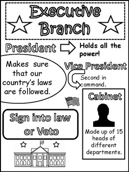 Branches of Government Drawing Notes and FLIP BOOK by