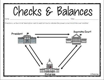Branches of Government and Checks and Balances PowerPoint