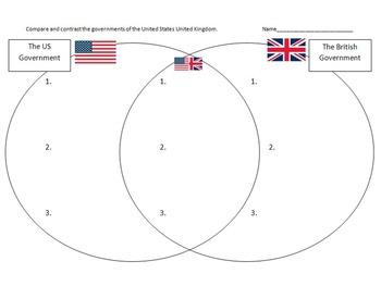 u s government structure diagram johnson controls fec wiring british chart and venn by vagi vault