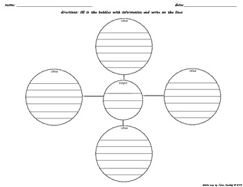 Bubble Map (graphic organizer--good for students w/ OT