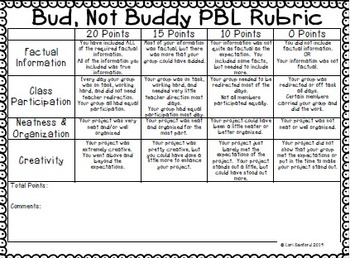 Bud, Not Buddy End of Novel Project Based Learning