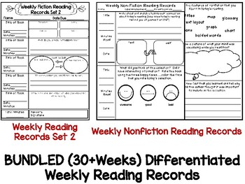BUNDLED & EDITABLE (ALL SETS) Differentiated Weekly