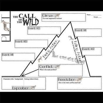 CALL OF THE WILD Plot Chart Organizer Diagram Arc (London