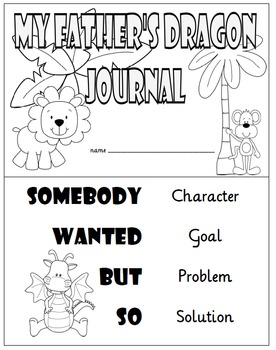 Third Grade Reading, Language, Writintg- Unit 6A, Dragon