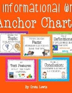 Ccss informational writing anchor charts also by greta lewis tpt rh teacherspayteachers