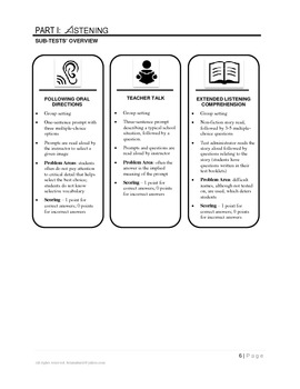 Celdt Practice Worksheets For Kindergarten. Celdt. Best
