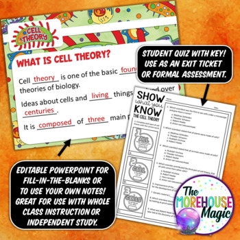 CELL THEORY SCIENCE DOODLE NOTES, INTERACTIVE NOTEBOOK
