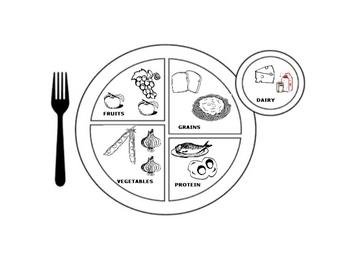 My plate blank template