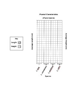 CLASSIFICATION GRAPHING EXTENDED RESPONSE by