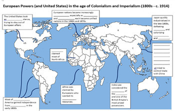 Imperialism Colonialism Nationalism