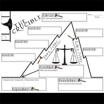 Visio State Diagram LabVIEW State Diagram Wiring Diagram