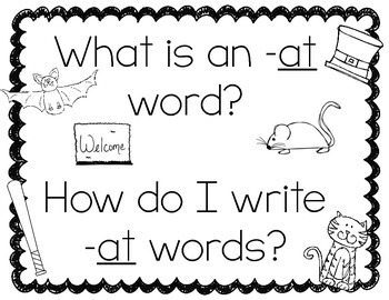 CVC Word Family Essential Question Posters FREE by The