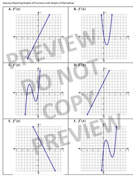Calculus Matching Graphs of Functions with their