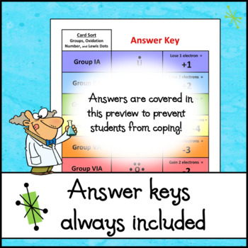 how to lewis dot diagram club car wire card sort diagrams and oxidation numbers by the skye