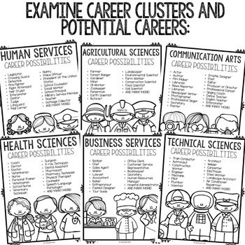 Career Education Classroom Guidance Lesson for School