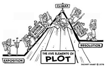 Cartoon Elements of Plot Diagram Printable Worksheet and