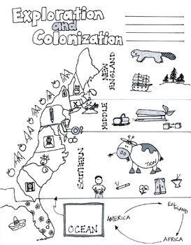 Cartoon Notes for Exploration and Colonization by Cotham