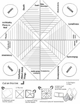 Catcher in the Rye Graphic Organizer FORTUNE TELLER for