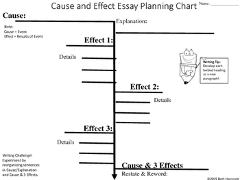 Cause and Effect Essay Planning Charts by Beth Hammett the