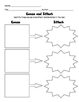 Cause and Effect Poster and Graphic Organizers by Zanah