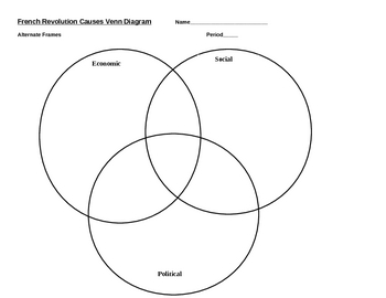 Causes of the French Revolution Venn Diagram by Chelsea