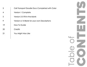 Cellular Transport Coloring Worksheet for Your Middle and