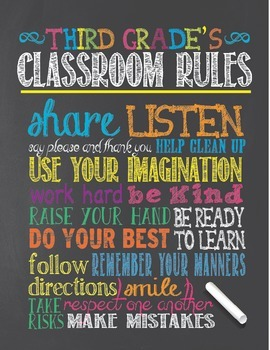 Chalkboard Theme Classroom Rules Poster Third 3rd