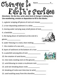 Changes to Earth's Surface: Weathering, Erosion and ...