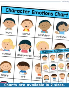 Character emotions charts free also by the reading roundup tpt rh teacherspayteachers