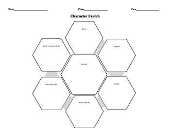 Character Sketch Graphic Organizer Worksheet by Helpful