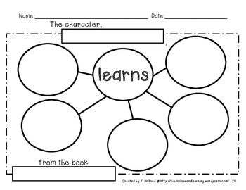 Character Study {Writing Templates and Graphic Organizers