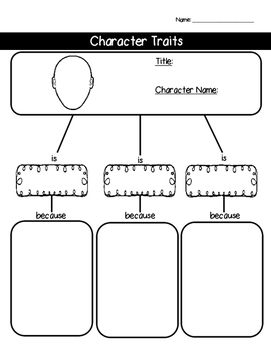 Finding Character Traits: Graphic Organizer {ANY BOOK} by
