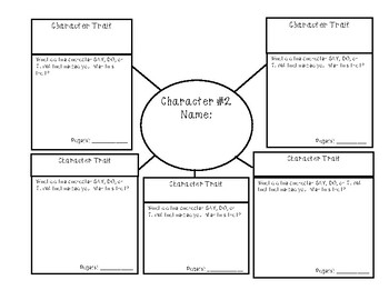 Character Traits and Compare & Contrast Graphic Organizer