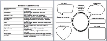 Character Traits in Spanish, rasgos de caracter by Ziggy's