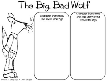 Character Traits of the Big Bad Wolf by Glitter Crayons