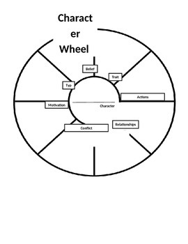 Character Wheel Graphic Organizer by Love Literacy and