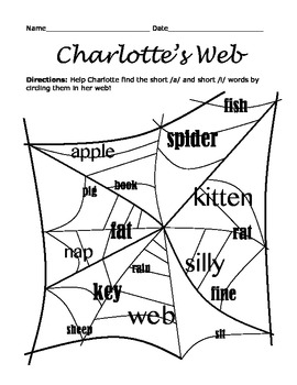 Charlotte's Web Worksheet: Short /a/ and Short /i/ by One