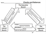 Checks And Balances Worksheet Teaching Resources