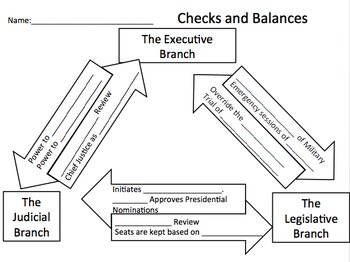Separation Of Powers Worksheet Answers - Asmallnation